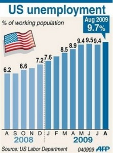 desempleo usa